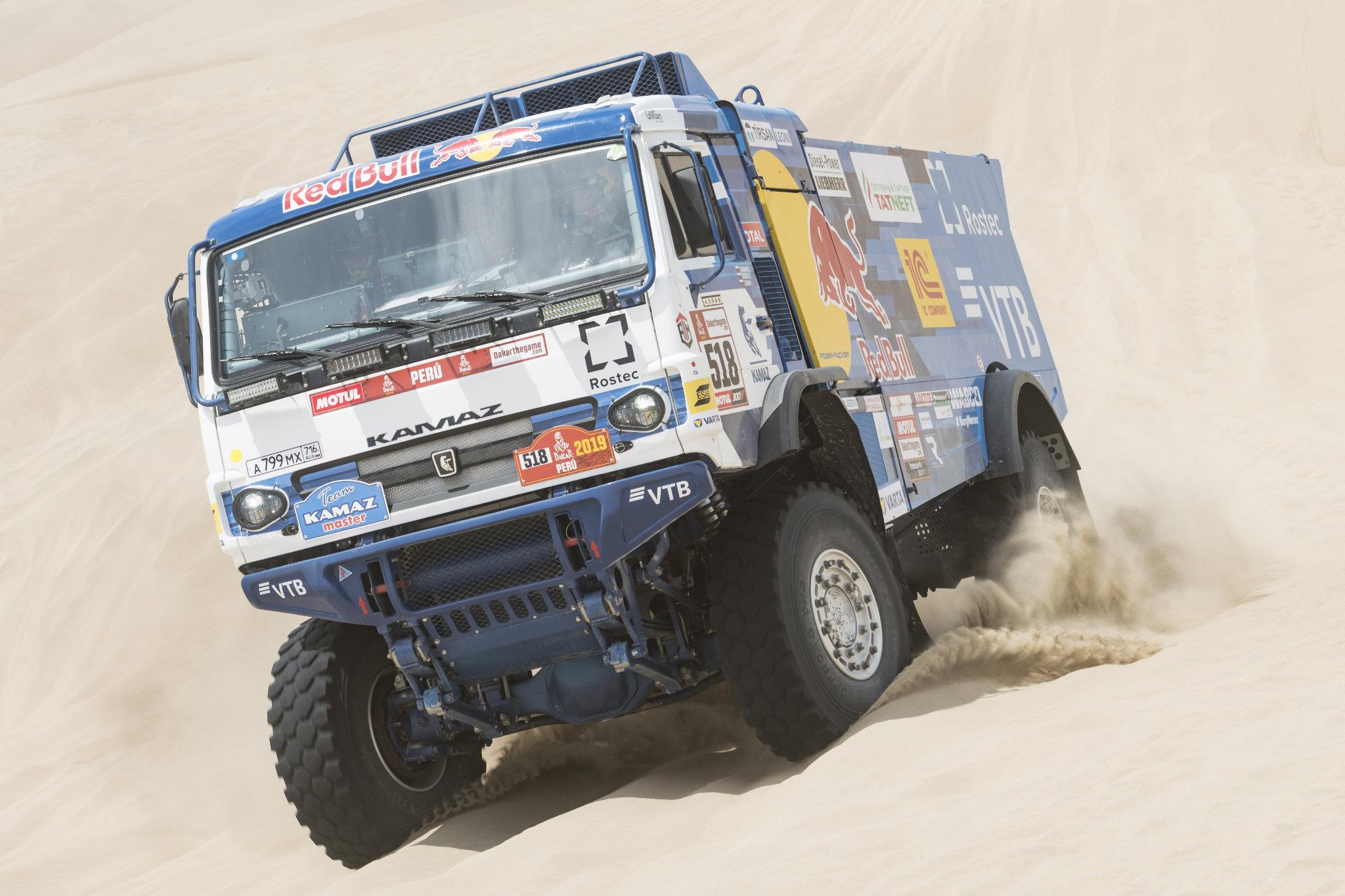 Andrej Karginov, Dakar 2019
