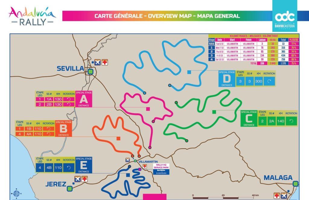 Andalucía Rally 2020